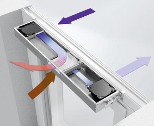 децентрализованная система вентиляции Schüco VentoTherm